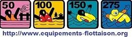 Équipements Individuels de Flottaison (EIF), Personal Flotation Devices (PFD), Persönliche Auftriebsmittel (PA)